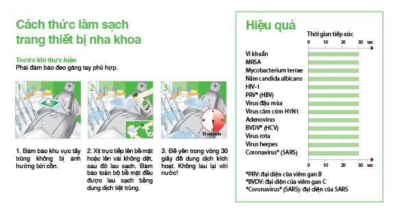 kiem_soat_nhiem_khuan